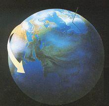 地球自转效果图